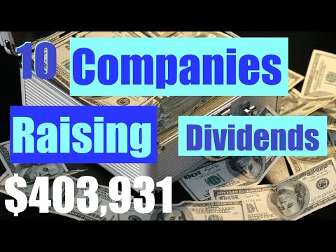 Companies Increasing Dividends To Invest In Now?! | Dividends, Passive Income, Dividend Investing