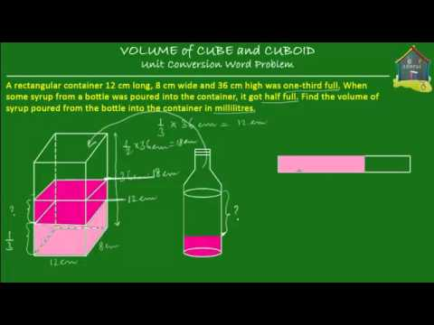 how to work out volume of cube