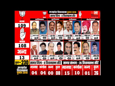 STVN- INDIA - SAGAR TV NEWS -11.12.2018-MP ELECTION 2018-SAGAR MP-(03)