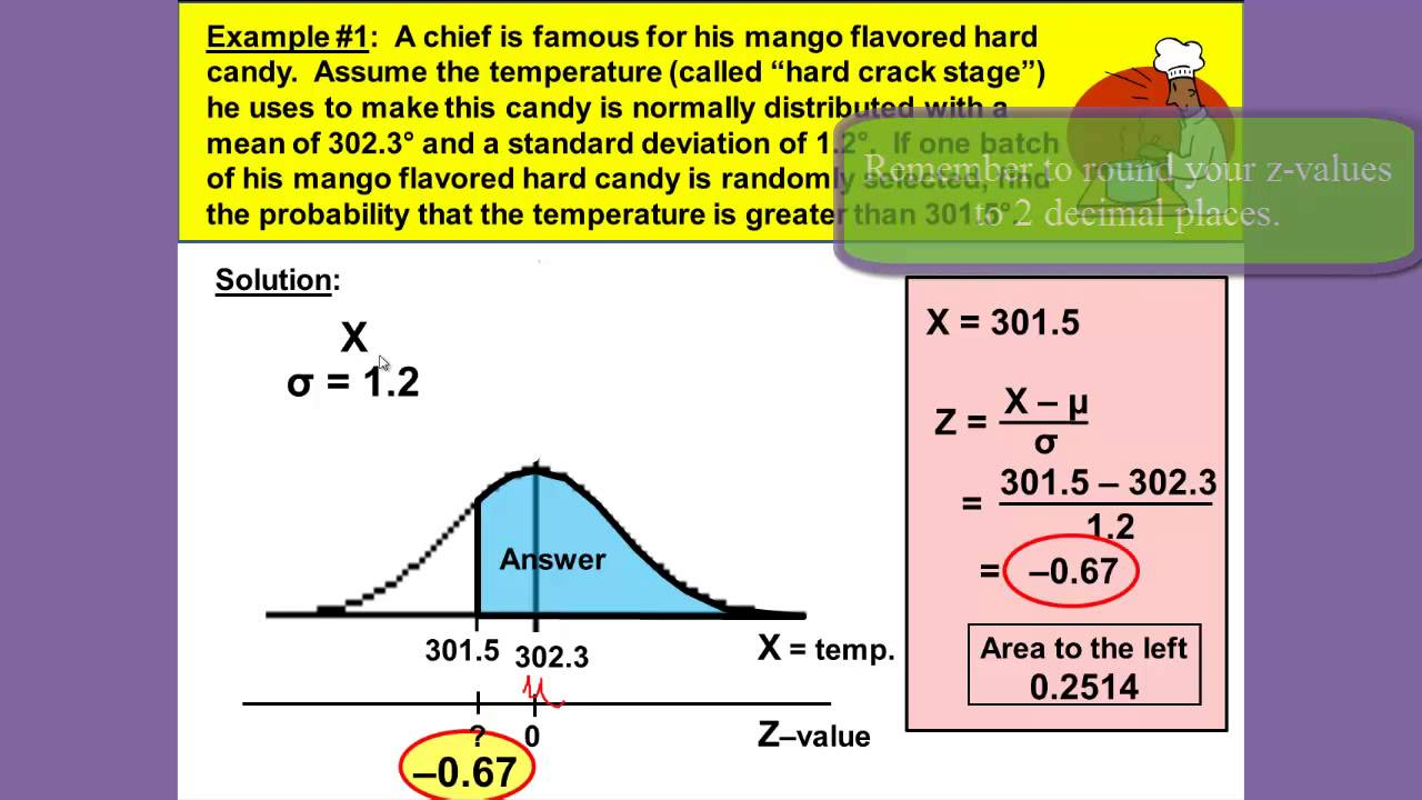 math normal distribution and course Standard normal distribution: a normal probability distribution that has a mean of 0 and a standard deviation of 1 • scores on the verbal or math portion of.