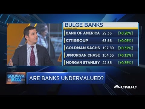 Buy big bank stocks: Sector analyst