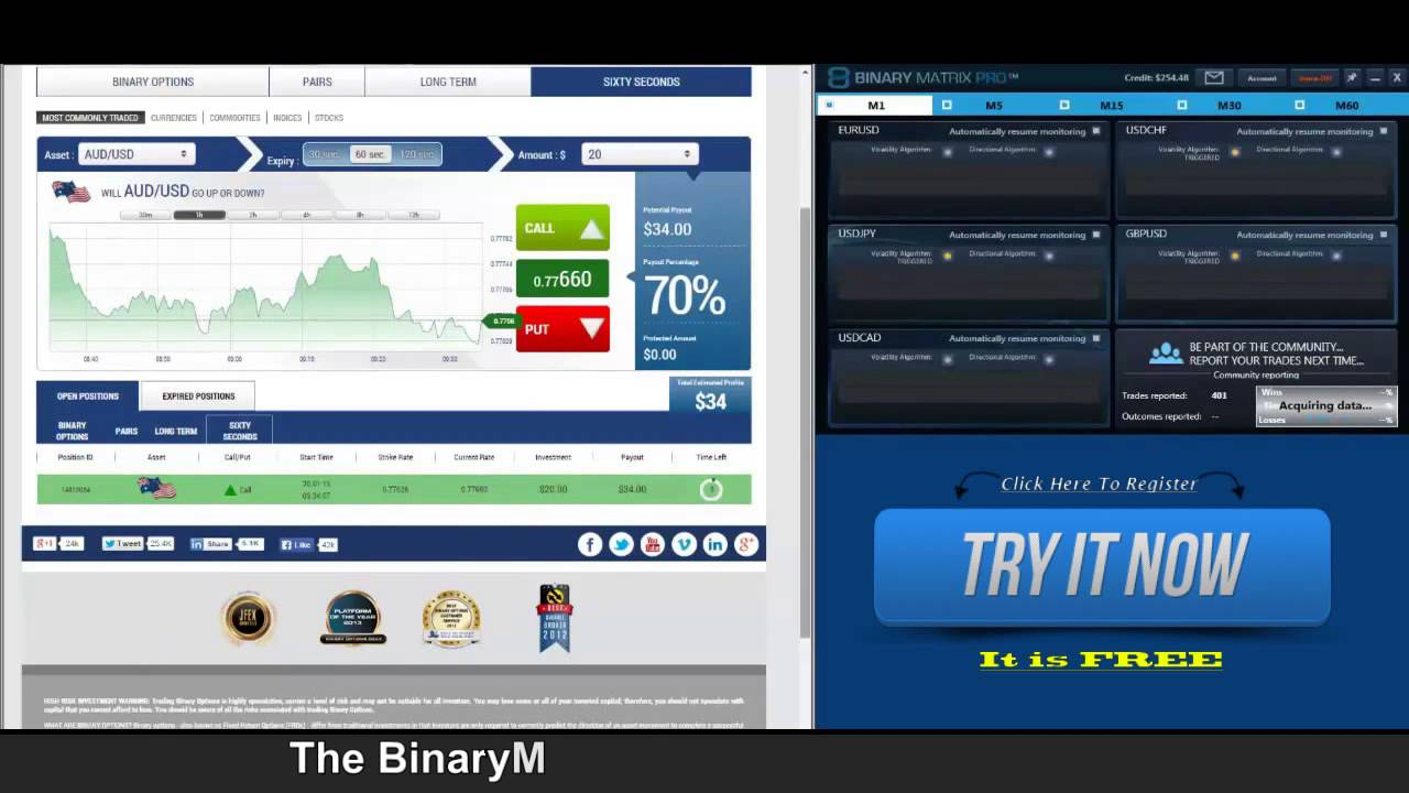 O que how to effectively trade binary options