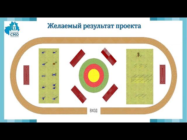 ТОС 4 мкр БОР Алексин. Проект: Спортивная площадка для активного отдыха