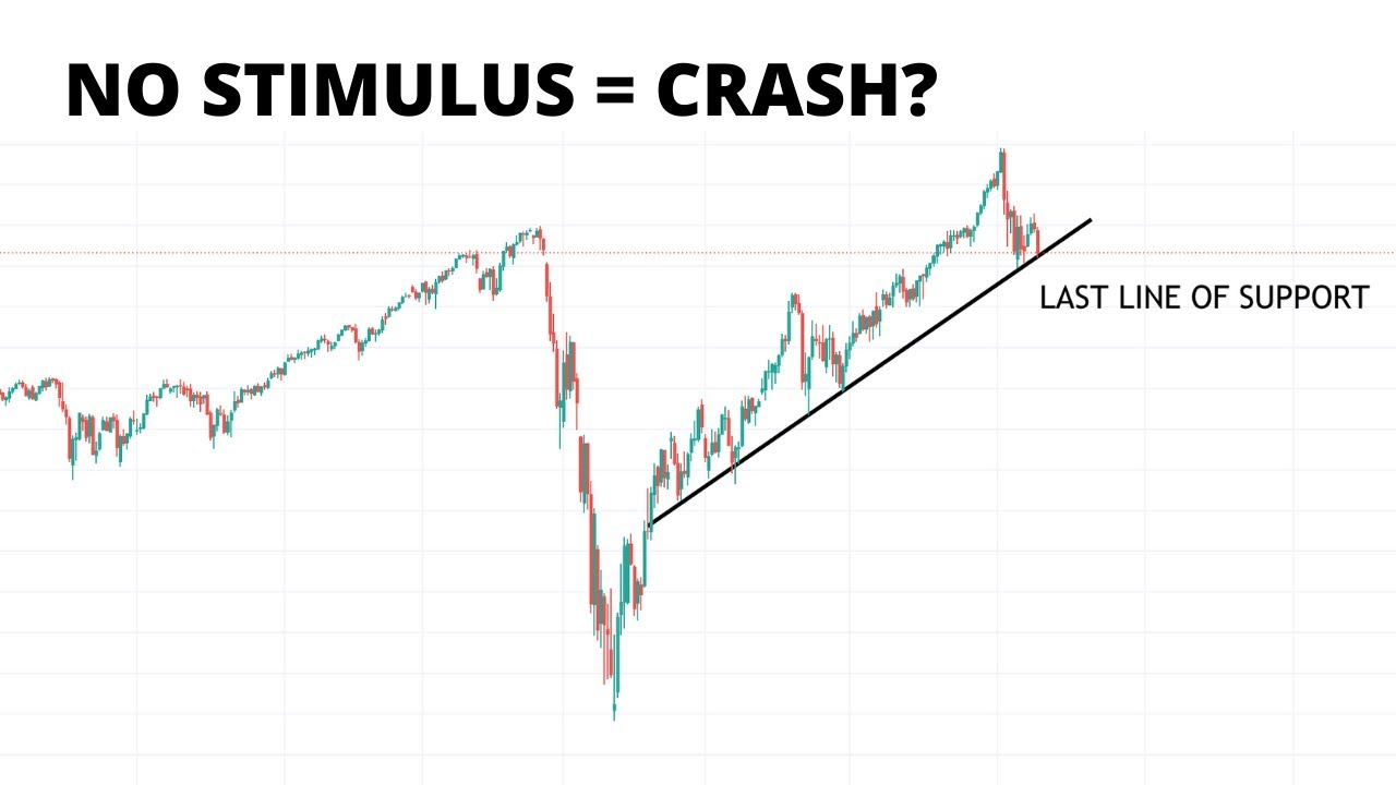 Stock Market Turning Point NOW | Bear Flag Pattern?