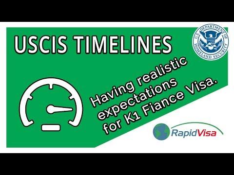 CR1 Spousal Visa Timeline for 2019 | RapidVisa®
