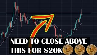 Can BITCOIN break this or is the bull run over? Day trading Bitcoin