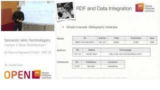 02 - 05 How to Represent Facts? - RDF (4)