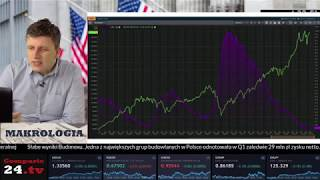 Kryzys w USA: Wskaźniki przewidujące - Bogusz Kasowski [Makrologia]