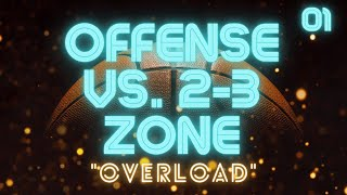 """Overload"" Offense vs. 2-3 Zone Defense"