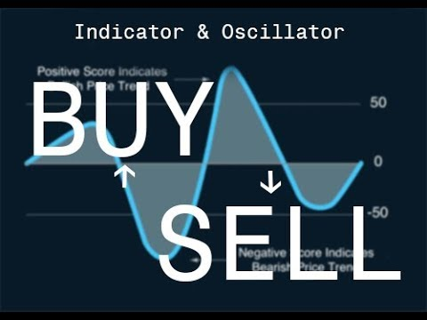 The Buy & Sell Signals in Hindi by Spider Software