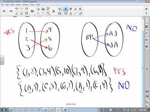 IB Mathematics SL - Unit 1-1 - Definition of Function thumbnail