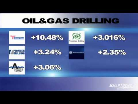 Top 5 Companies in the Oil & Gas Drilling Industry With the Best Relative Performance