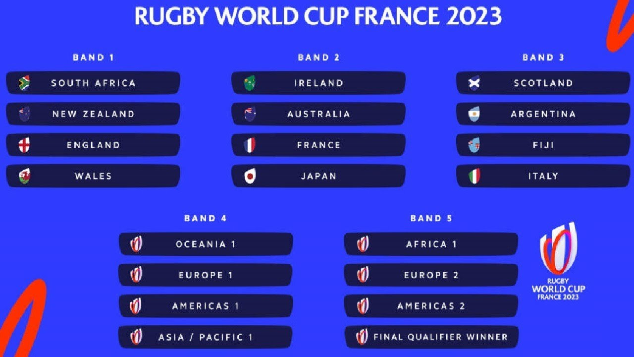 Live Reaction Rugby World Cup 2023