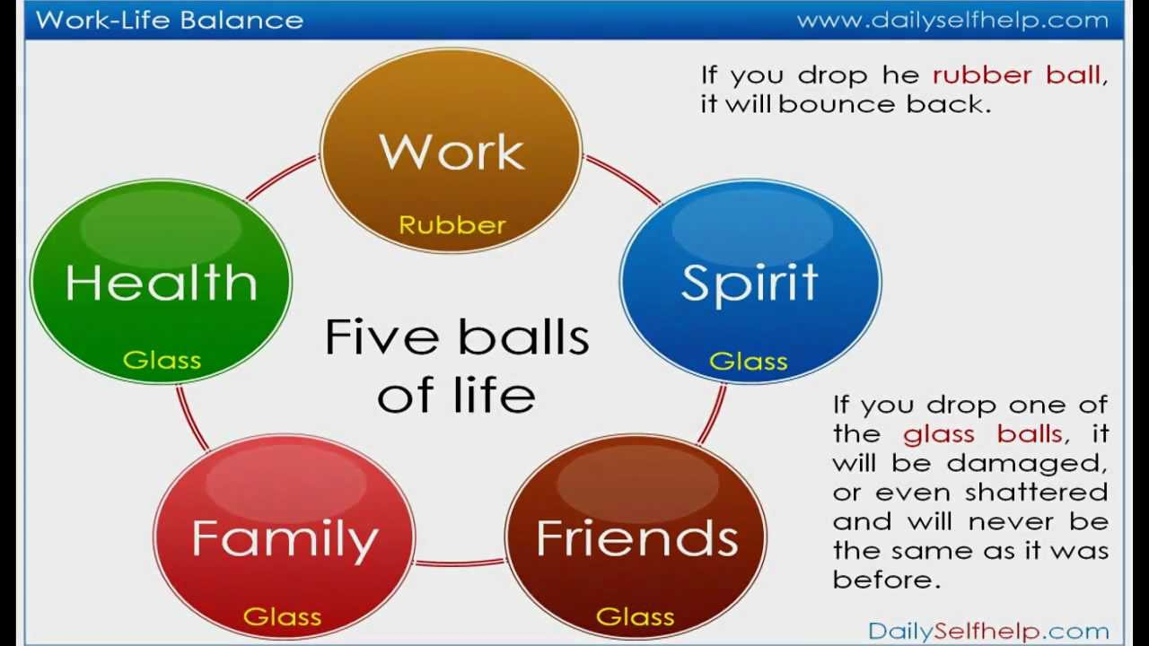 work life balance video five balls of life work life balance video five balls of life