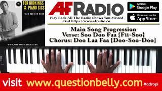 Diana Hamilton NSENKYERENE NYANKOPON (Miracle Working God) OFFICIAL Piano TUTORIAL VIDEO.mp3