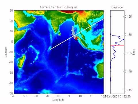 Hydroacoustic back projection of Sumatra Rupture