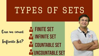 Part-3   Finite Infinite Countable Uncountable sets in english difference discrete maths set theory
