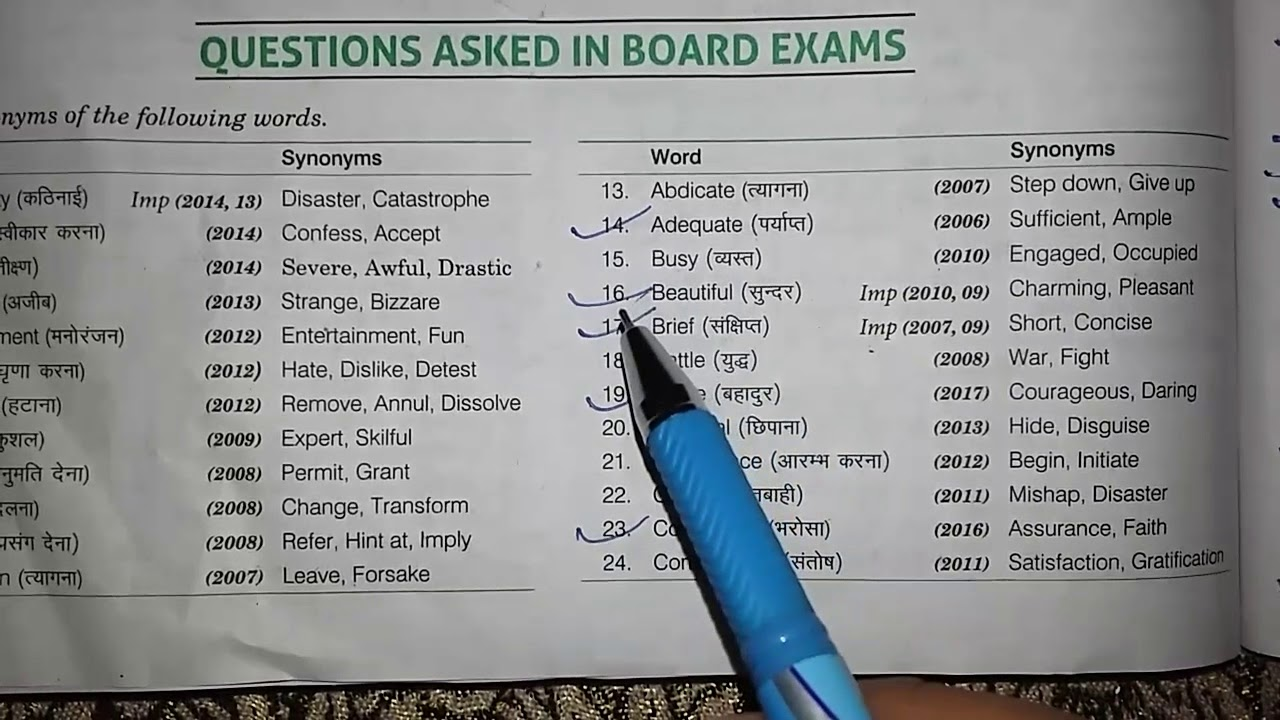 English Grammar Antonyms Synonyms Most Important For Cl 12th Upboard Examination Prepration