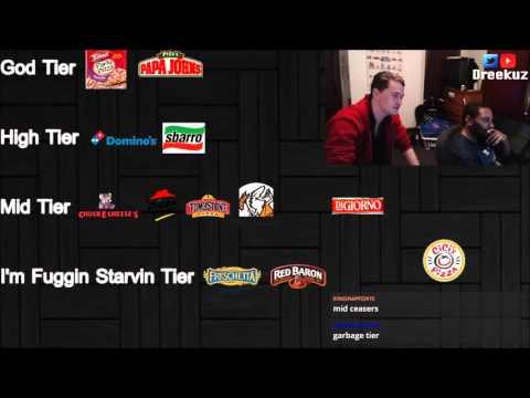 Pizza Tier List