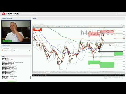 Forex Trading Strategy Webinar Video For Today: (LIVE Tuesday June 5, 2018)