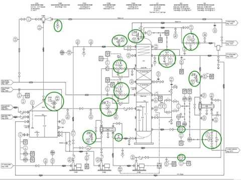 Article additionally Viewarticle as well QsQiK B6dFo in addition P Id Symbols besides Iso. on valve symbols for drawings