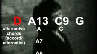 The Cranberries Linger - chords (accordi)