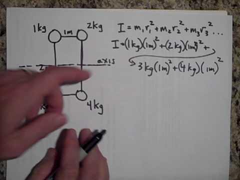 Moment of Inertia or Rotational Inertia