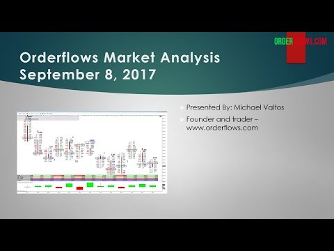 Orderflows Market Analysis Friday Sept 8 2017 Emini SP Minidow Crude Oil Nasdaq Currency Day Trading