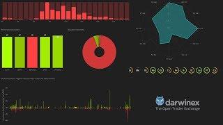 Webinaire: Evaluer & Améliorer son Trading avec le Darwinex Score