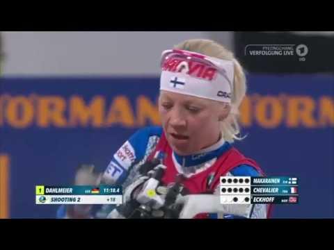Biathlon - Kaisa Mäkäräinen - It Aint Me