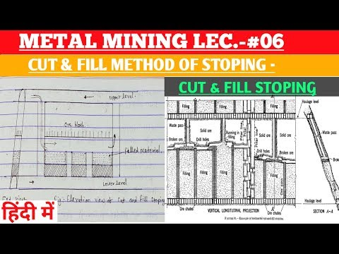 CUT AND FILL METHOD OF STOPING || STOPING METHODS || METAL MINING LEC.-#06