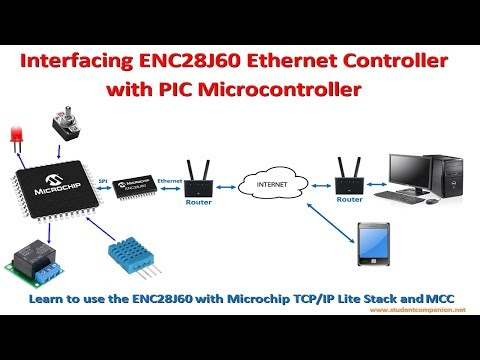 MPLAB XC8 for Beginners Tutorial -98- Interfacing ENC28J60 Ethernet Controller