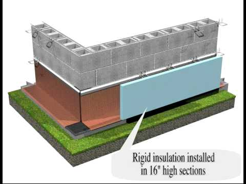 Advanced moisture protection for masonry cavity walls for Wall drainage system