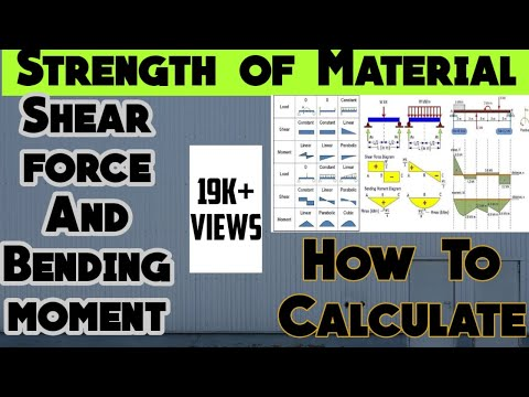 How to calculate Shear force and Bending Moment