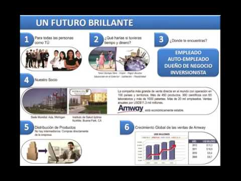 plan de negocios amway para venezuela youtube