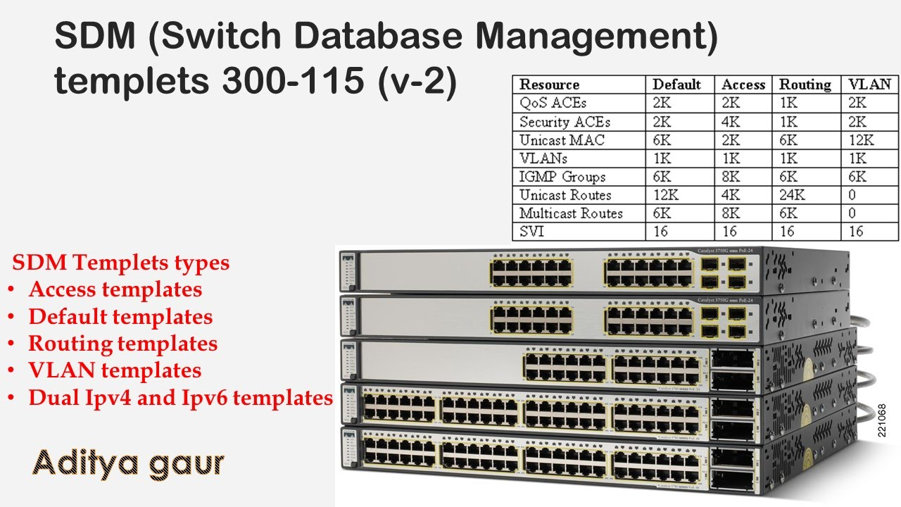 SDM (Switch Database Management) templets 300-115 (v-2) - YouTube