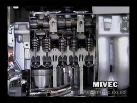 Comparison of MIVEC, VTEC and VVT