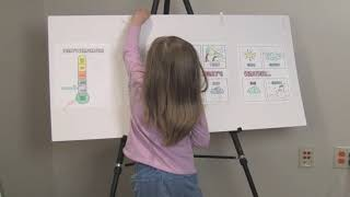 First-Grade Weather Report Activity