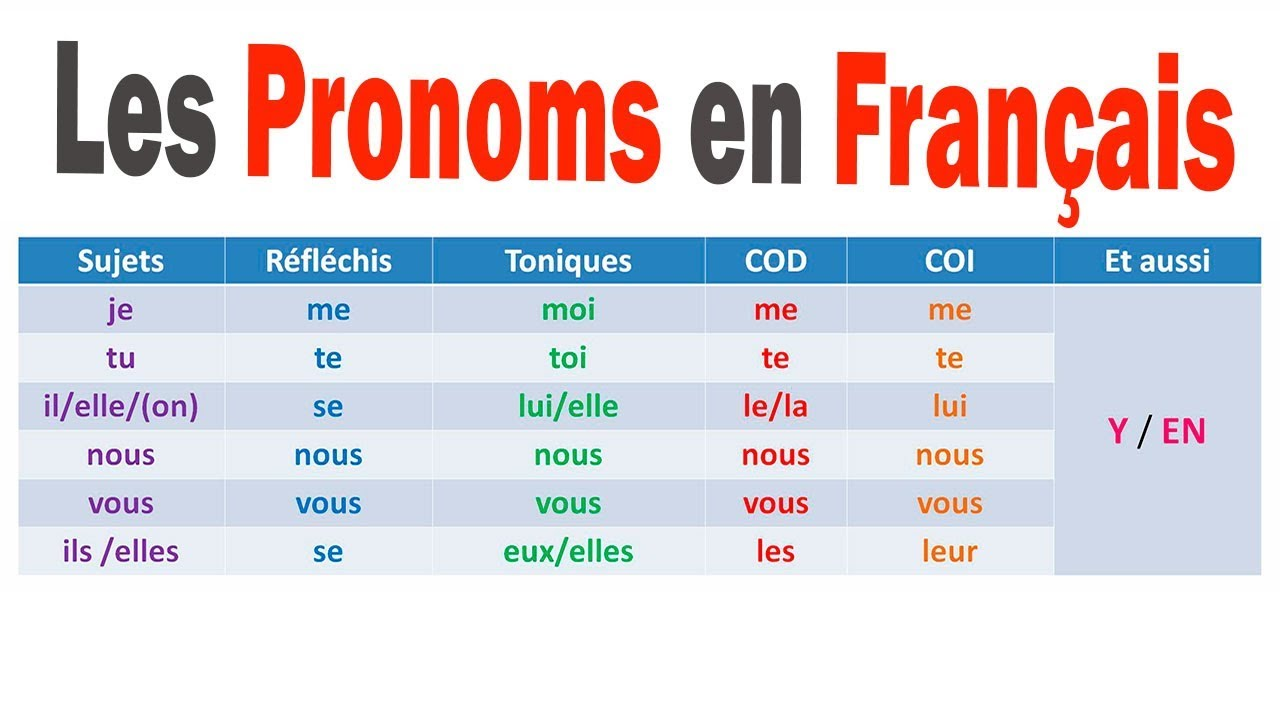 Pronoms fran ais youtube for Sal9 en francais