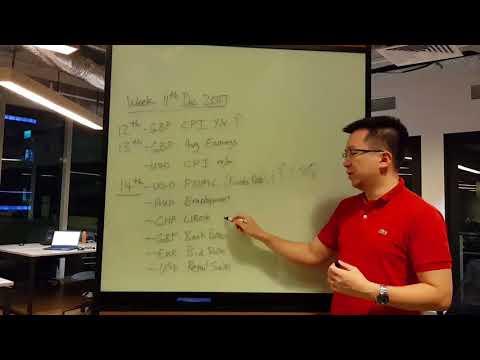 Forex Fundamental Analysis (12/12/17)