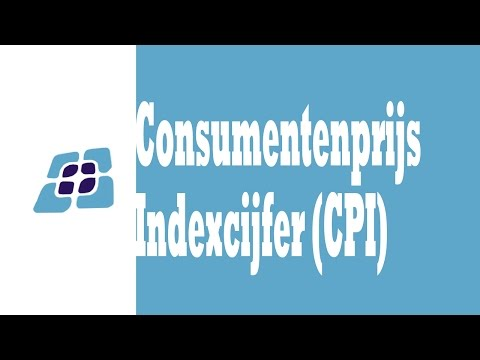 H1 - Consumentenprijsindexcijfer (CPI)