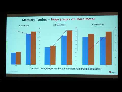 Performance tuning Red Hat Enterprise Linux Platform for databases - 2015 Red Hat Summit