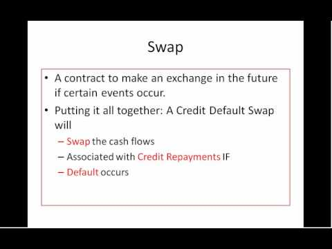 Introduction to Credit Default Swaps