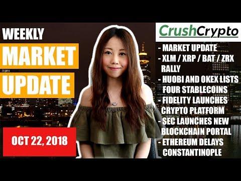 Weekly Update: Huobi, OKEx List Stablecoins / Fidelity Crypto Platform / SEC FinTech Portal