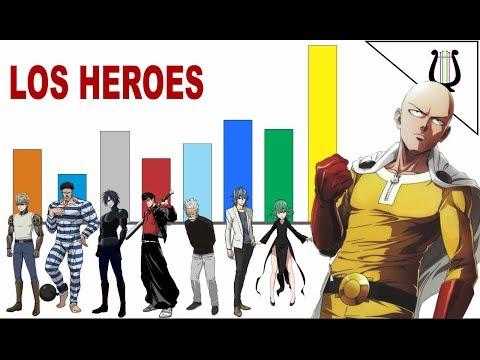 Niveles de Poder: Heroes de Clase S - One Punch Man