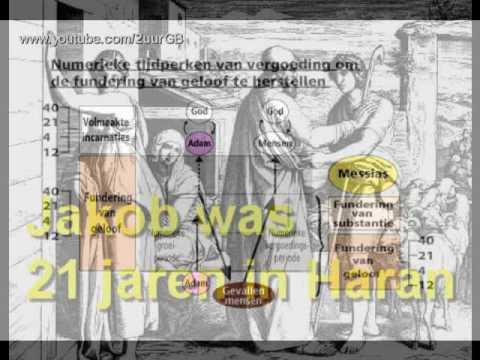 HET GODDELIJK BEGINSEL - 12 - (deel 1) Parallellen in de Geschiedenis