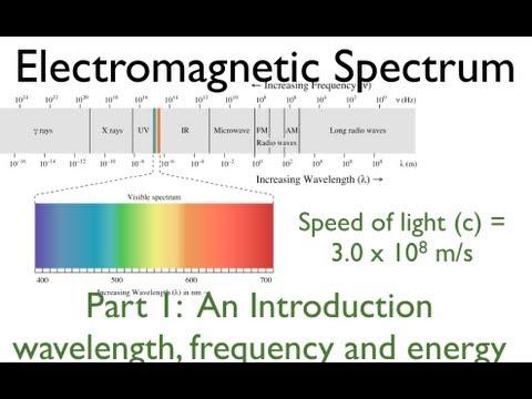 Em spectrum 1 of 3 an explanation youtube em spectrum 1 of 3 an explanation ccuart Image collections