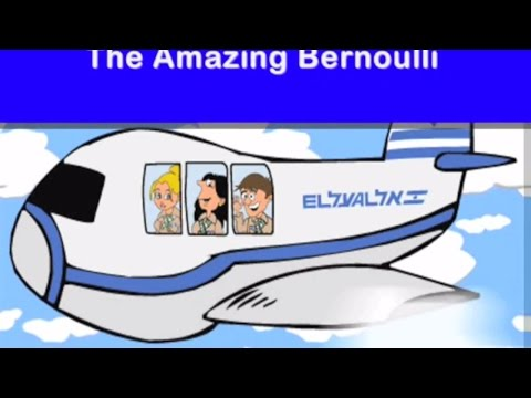 ✈✈ Bernoulli's Principle - Easiest Way Explained ✈✈ ☹ ☹