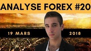 ☄️Analyse Forex #20 : DAX30, EUR/USD, CAD/JPY...