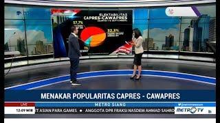 Ini Survei Terbaru Popularitas Capres-Cawapres